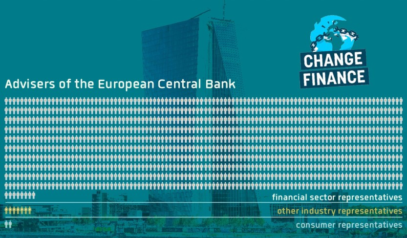 Change Finance -  - A graph showing the unequally high amount of financial sector advisors to the ECB compared with consumer representatives.
